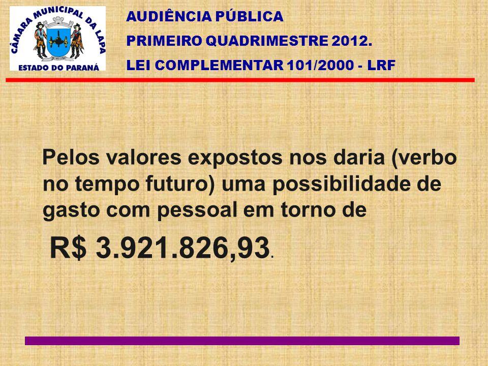 AUDIÊNCIA PÚBLICA PRIMEIRO QUADRIMESTRE 2012. LEI COMPLEMENTAR 101/2000 - LRF Pelos valores expostos nos daria (verbo no tempo futuro) uma possibilida