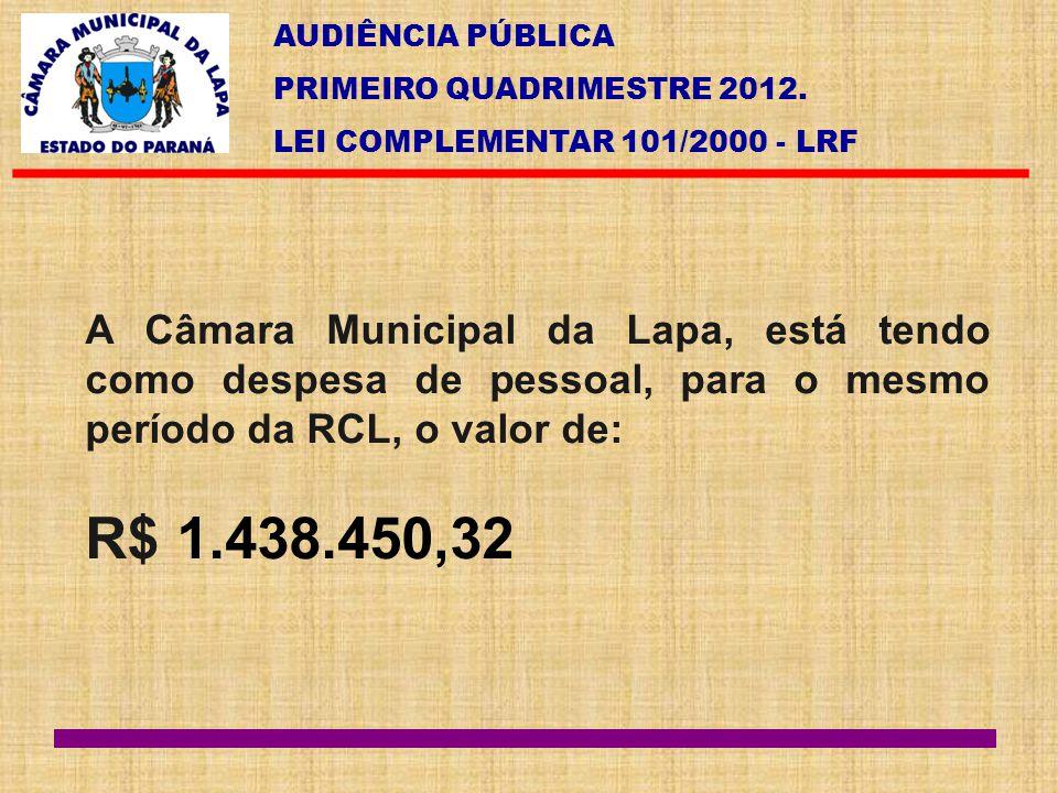 AUDIÊNCIA PÚBLICA PRIMEIRO QUADRIMESTRE 2012. LEI COMPLEMENTAR 101/2000 - LRF A Câmara Municipal da Lapa, está tendo como despesa de pessoal, para o m