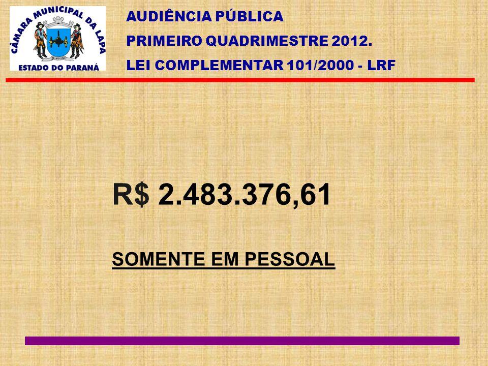 AUDIÊNCIA PÚBLICA PRIMEIRO QUADRIMESTRE 2012. LEI COMPLEMENTAR 101/2000 - LRF R$ 2.483.376,61 SOMENTE EM PESSOAL