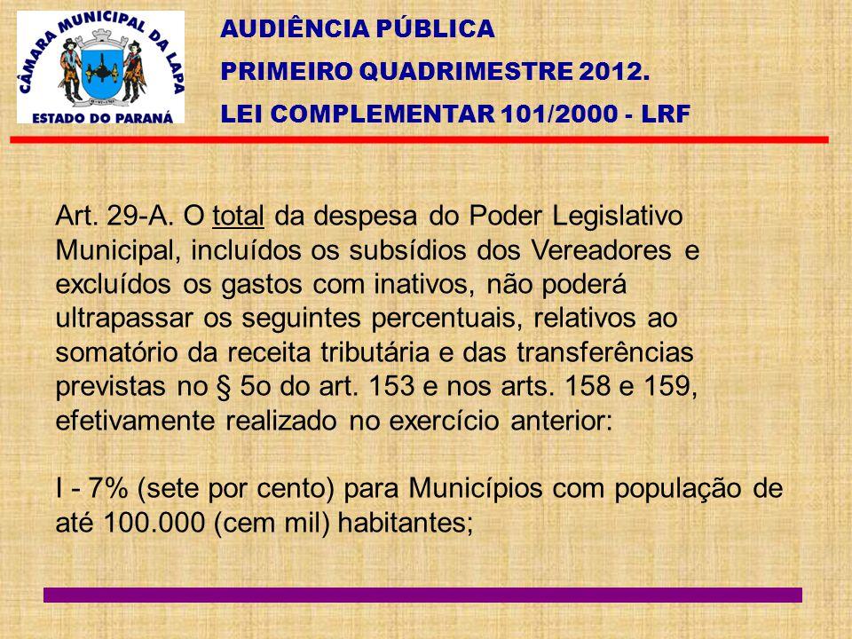 AUDIÊNCIA PÚBLICA PRIMEIRO QUADRIMESTRE 2012. LEI COMPLEMENTAR 101/2000 - LRF Art. 29-A. O total da despesa do Poder Legislativo Municipal, incluídos