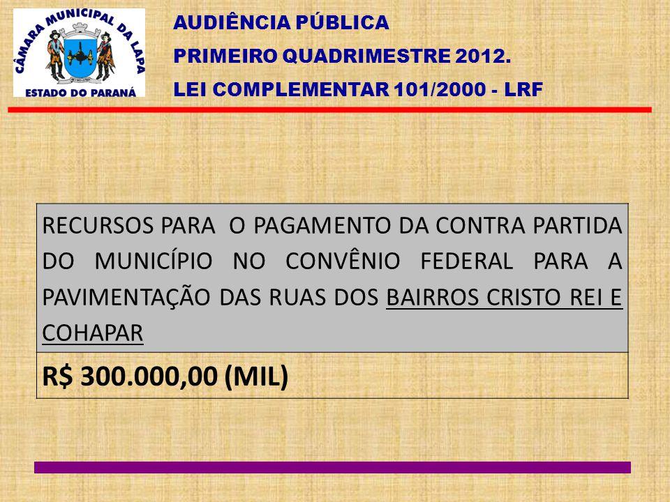 AUDIÊNCIA PÚBLICA PRIMEIRO QUADRIMESTRE 2012. LEI COMPLEMENTAR 101/2000 - LRF RECURSOS PARA O PAGAMENTO DA CONTRA PARTIDA DO MUNICÍPIO NO CONVÊNIO FED