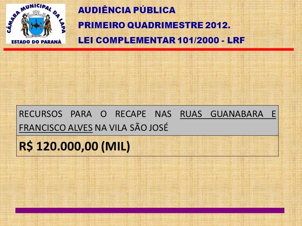 AUDIÊNCIA PÚBLICA PRIMEIRO QUADRIMESTRE 2012. LEI COMPLEMENTAR 101/2000 - LRF RECURSOS PARA O RECAPE NAS RUAS GUANABARA E FRANCISCO ALVES NA VILA SÃO