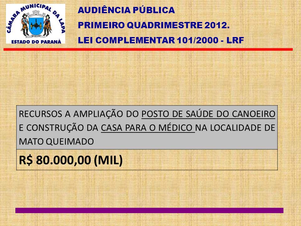 AUDIÊNCIA PÚBLICA PRIMEIRO QUADRIMESTRE 2012. LEI COMPLEMENTAR 101/2000 - LRF RECURSOS A AMPLIAÇÃO DO POSTO DE SAÚDE DO CANOEIRO E CONSTRUÇÃO DA CASA