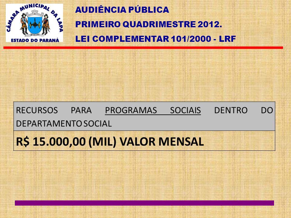 AUDIÊNCIA PÚBLICA PRIMEIRO QUADRIMESTRE 2012. LEI COMPLEMENTAR 101/2000 - LRF RECURSOS PARA PROGRAMAS SOCIAIS DENTRO DO DEPARTAMENTO SOCIAL R$ 15.000,