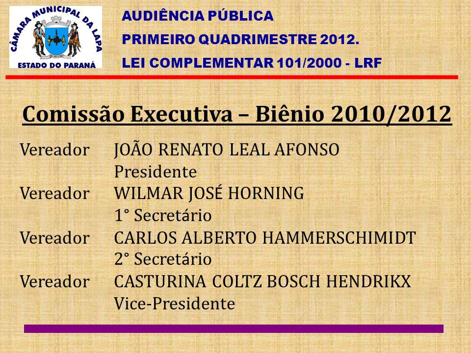 AUDIÊNCIA PÚBLICA PRIMEIRO QUADRIMESTRE 2012. LEI COMPLEMENTAR 101/2000 - LRF Comissão Executiva – Biênio 2010/2012 Vereador JOÃO RENATO LEAL AFONSO P