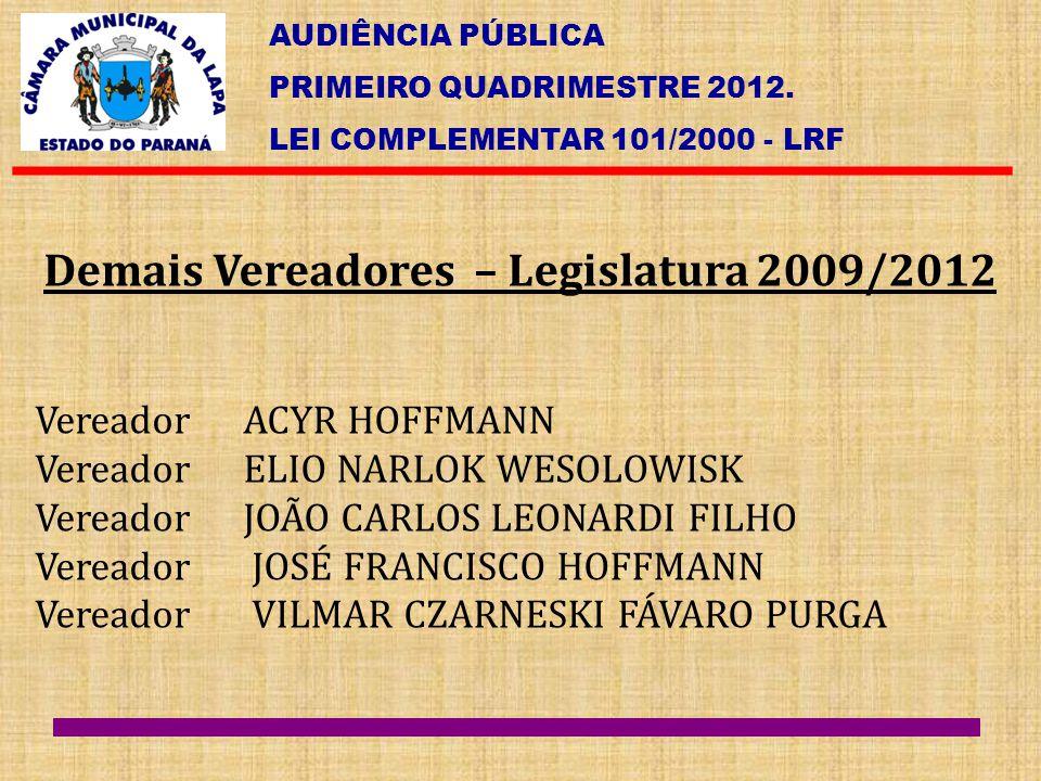 AUDIÊNCIA PÚBLICA PRIMEIRO QUADRIMESTRE 2012. LEI COMPLEMENTAR 101/2000 - LRF Demais Vereadores – Legislatura 2009/2012 Vereador ACYR HOFFMANN Vereado