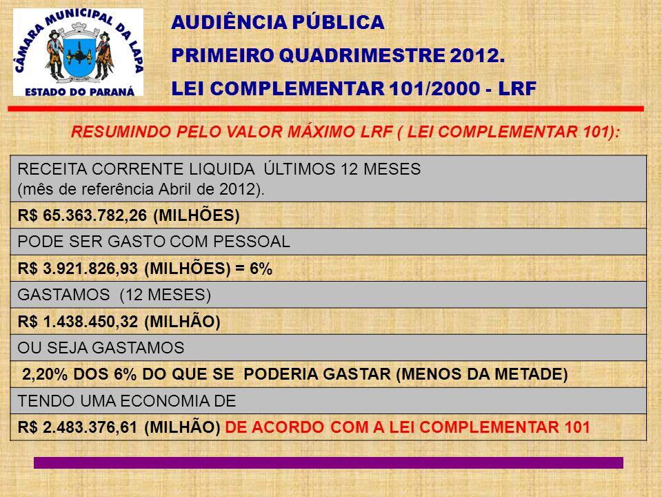 AUDIÊNCIA PÚBLICA PRIMEIRO QUADRIMESTRE 2012. LEI COMPLEMENTAR 101/2000 - LRF RESUMINDO PELO VALOR MÁXIMO LRF ( LEI COMPLEMENTAR 101): RECEITA CORRENT