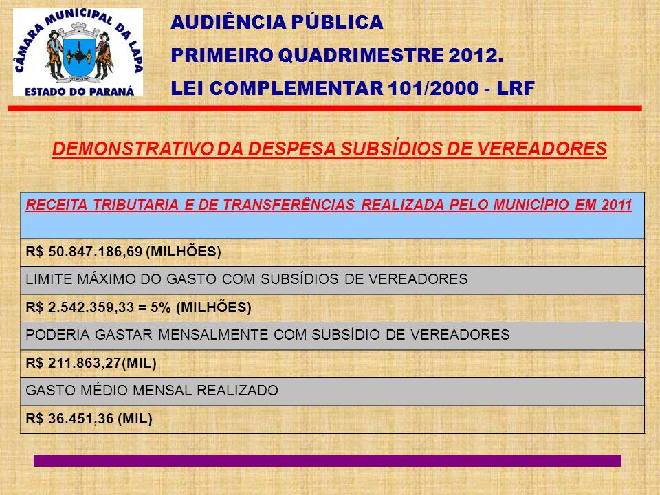 AUDIÊNCIA PÚBLICA PRIMEIRO QUADRIMESTRE 2012. LEI COMPLEMENTAR 101/2000 - LRF DEMONSTRATIVO DA DESPESA SUBSÍDIOS DE VEREADORES RECEITA TRIBUTARIA E DE
