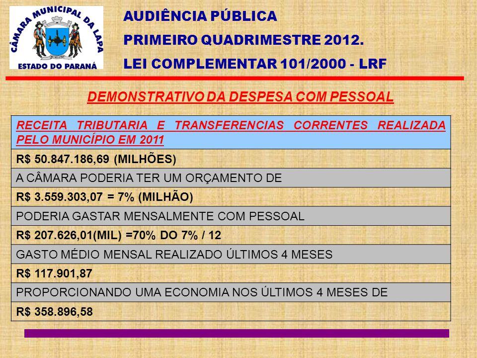 AUDIÊNCIA PÚBLICA PRIMEIRO QUADRIMESTRE 2012. LEI COMPLEMENTAR 101/2000 - LRF DEMONSTRATIVO DA DESPESA COM PESSOAL RECEITA TRIBUTARIA E TRANSFERENCIAS