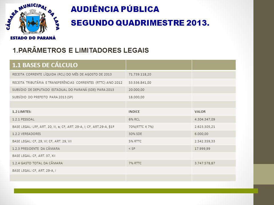 AUDIÊNCIA PÚBLICA SEGUNDO QUADRIMESTRE 2013. 1.1 BASES DE CÁLCULO RECEITA CORRENTE LÍQUIDA (RCL) DO MÊS DE AGOSTO DE 201371.739.118,20 RECEITA TRIBUTÁ