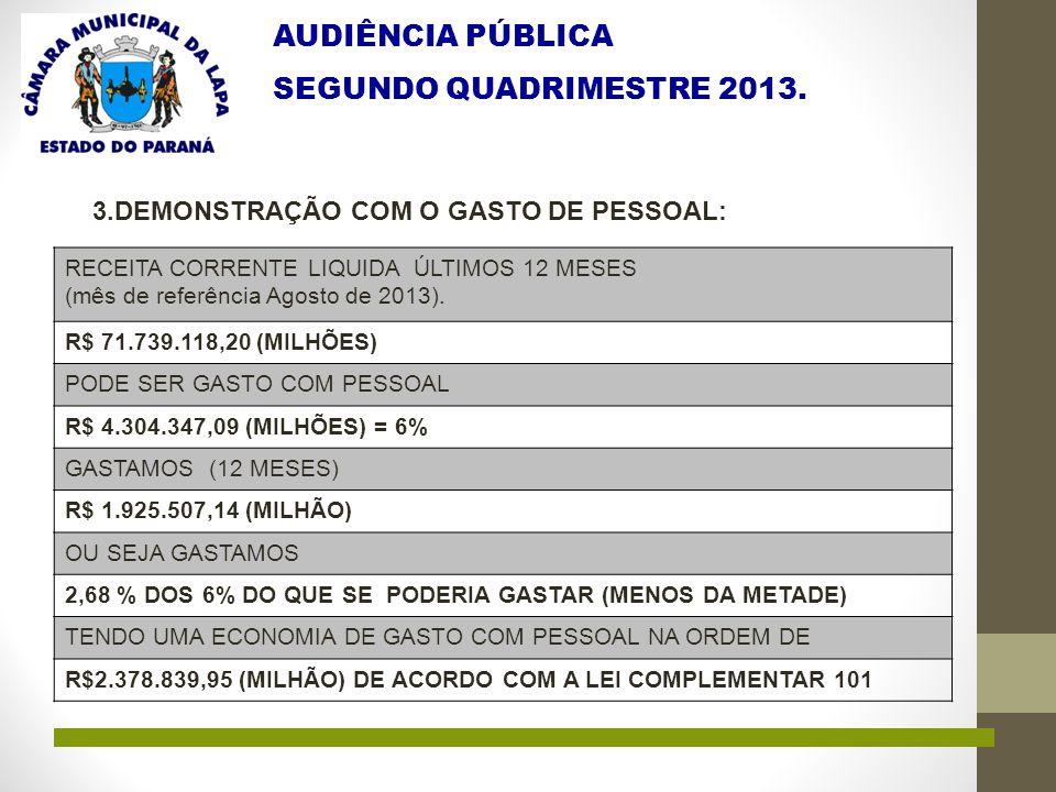 AUDIÊNCIA PÚBLICA SEGUNDO QUADRIMESTRE 2013.