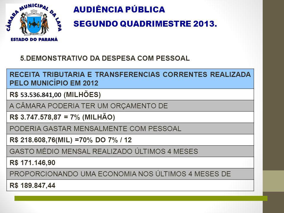 AUDIÊNCIA PÚBLICA SEGUNDO QUADRIMESTRE 2013.6.