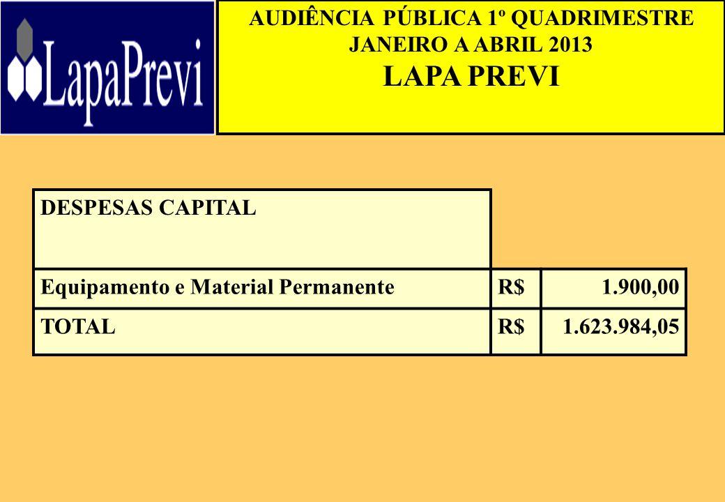 AUDIÊNCIA PÚBLICA 1º QUADRIMESTRE JANEIRO A ABRIL 2013 LAPA PREVI DESPESAS CAPITAL Equipamento e Material PermanenteR$1.900,00 TOTALR$1.623.984,05