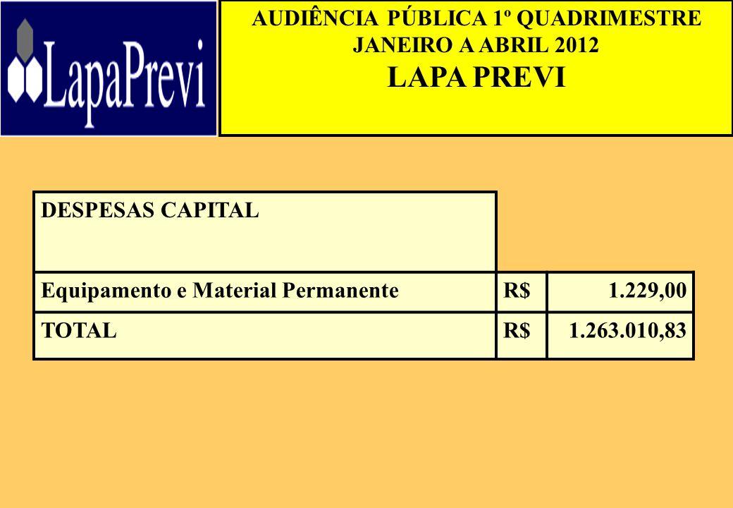 AUDIÊNCIA PÚBLICA 1º QUADRIMESTRE JANEIRO A ABRIL 2012 LAPA PREVI DESPESAS CAPITAL Equipamento e Material PermanenteR$1.229,00 TOTALR$1.263.010,83