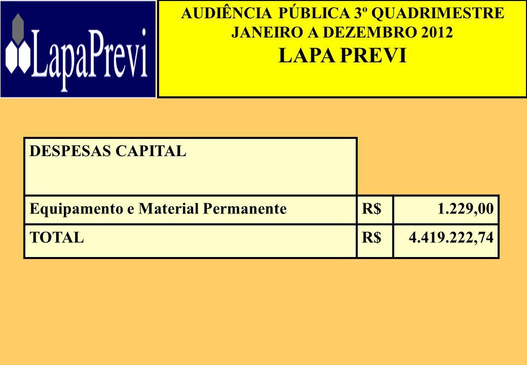 AUDIÊNCIA PÚBLICA 3º QUADRIMESTRE JANEIRO A DEZEMBRO 2012 LAPA PREVI DESPESAS CAPITAL Equipamento e Material PermanenteR$1.229,00 TOTALR$4.419.222,74