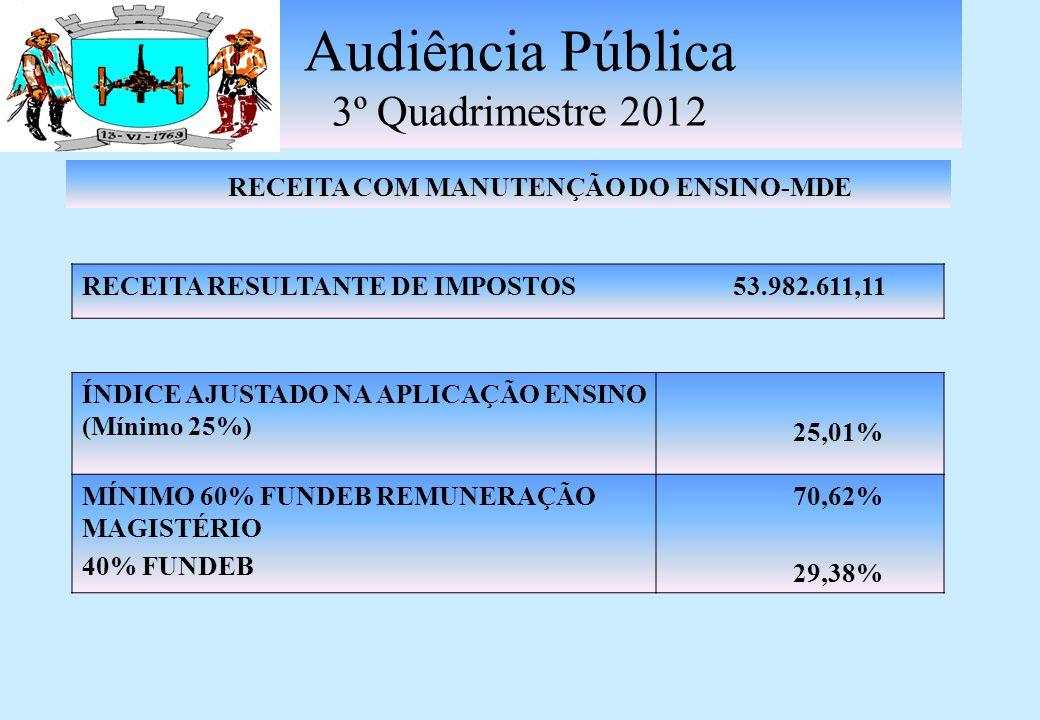 Audiência Pública 3º Quadrimestre 2012 Ensino Fundamental5.507.044,74 DESPESAS VÍNCULADAS AO FUNDEB Pag.