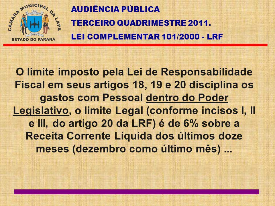 AUDIÊNCIA PÚBLICA TERCEIRO QUADRIMESTRE 2011. LEI COMPLEMENTAR 101/2000 - LRF O limite imposto pela Lei de Responsabilidade Fiscal em seus artigos 18,