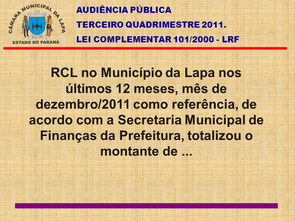 AUDIÊNCIA PÚBLICA TERCEIRO QUADRIMESTRE 2011. LEI COMPLEMENTAR 101/2000 - LRF RCL no Município da Lapa nos últimos 12 meses, mês de dezembro/2011 como