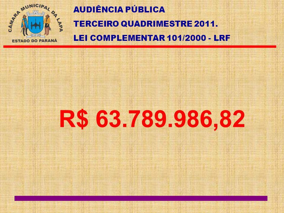 AUDIÊNCIA PÚBLICA TERCEIRO QUADRIMESTRE 2011. LEI COMPLEMENTAR 101/2000 - LRF R$ 63.789.986,82