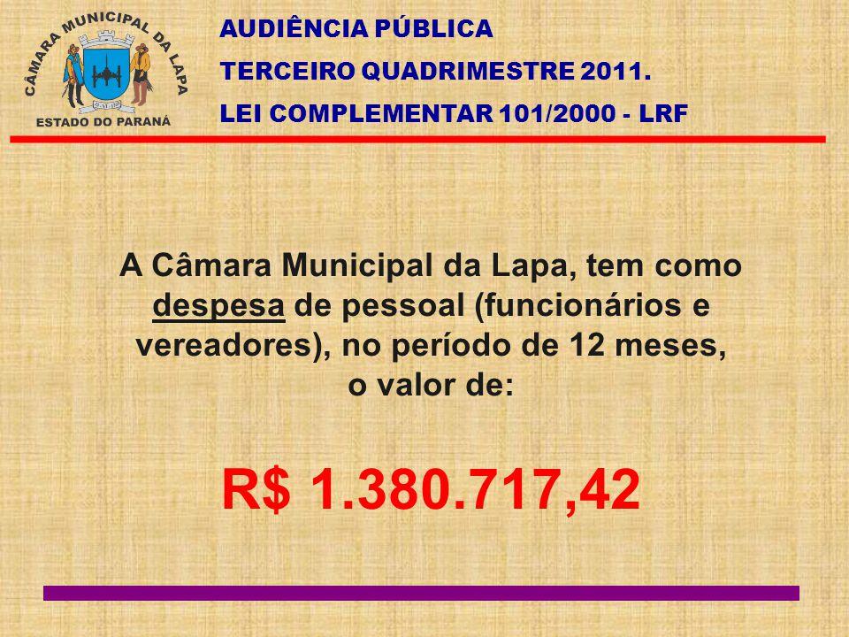 AUDIÊNCIA PÚBLICA TERCEIRO QUADRIMESTRE 2011. LEI COMPLEMENTAR 101/2000 - LRF A Câmara Municipal da Lapa, tem como despesa de pessoal (funcionários e