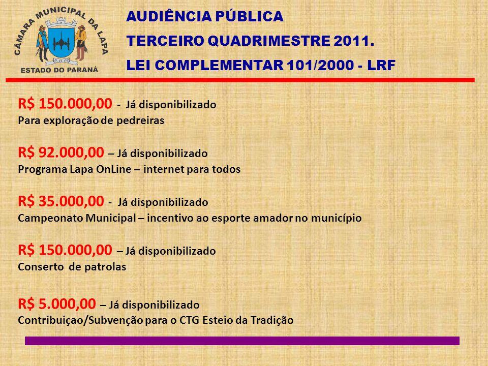 AUDIÊNCIA PÚBLICA TERCEIRO QUADRIMESTRE 2011. LEI COMPLEMENTAR 101/2000 - LRF R$ 150.000,00 - Já disponibilizado Para exploração de pedreiras R$ 92.00