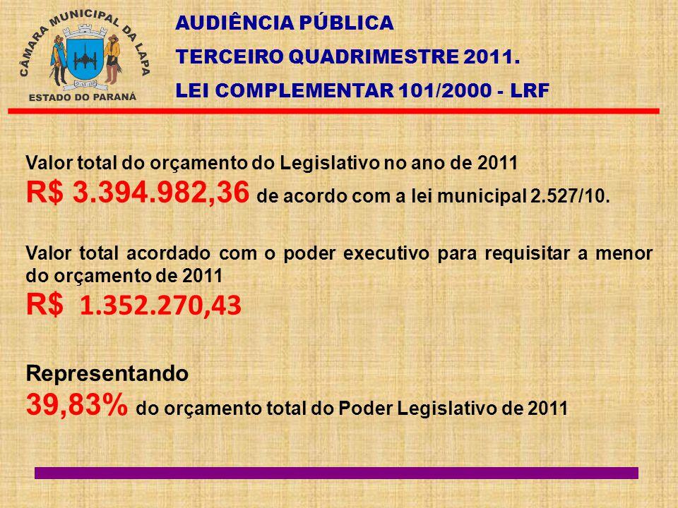 AUDIÊNCIA PÚBLICA TERCEIRO QUADRIMESTRE 2011. LEI COMPLEMENTAR 101/2000 - LRF Valor total do orçamento do Legislativo no ano de 2011 R$ 3.394.982,36 d