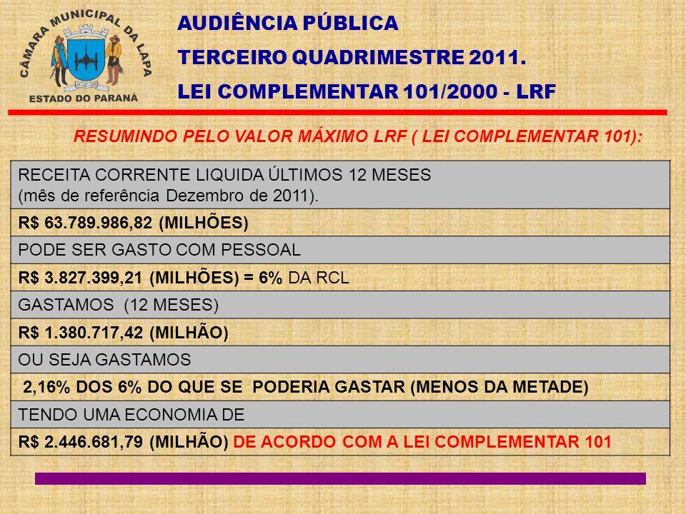 AUDIÊNCIA PÚBLICA TERCEIRO QUADRIMESTRE 2011. LEI COMPLEMENTAR 101/2000 - LRF RESUMINDO PELO VALOR MÁXIMO LRF ( LEI COMPLEMENTAR 101): RECEITA CORRENT