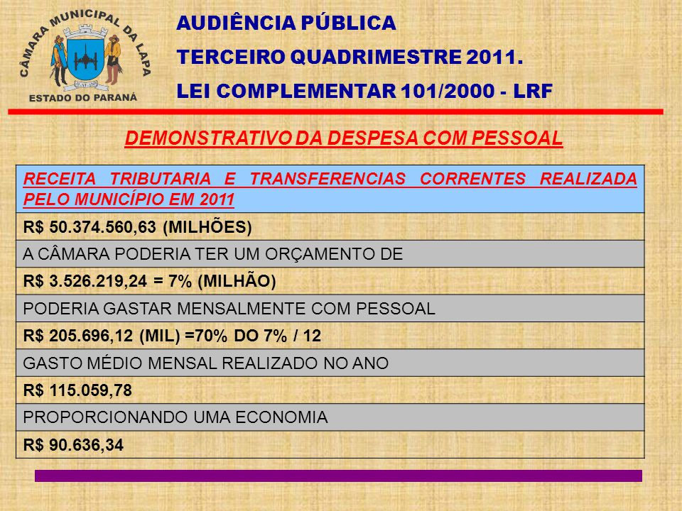 AUDIÊNCIA PÚBLICA TERCEIRO QUADRIMESTRE 2011. LEI COMPLEMENTAR 101/2000 - LRF DEMONSTRATIVO DA DESPESA COM PESSOAL RECEITA TRIBUTARIA E TRANSFERENCIAS