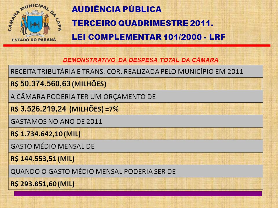 AUDIÊNCIA PÚBLICA TERCEIRO QUADRIMESTRE 2011. LEI COMPLEMENTAR 101/2000 - LRF DEMONSTRATIVO DA DESPESA TOTAL DA CÂMARA RECEITA TRIBUTÁRIA E TRANS. COR