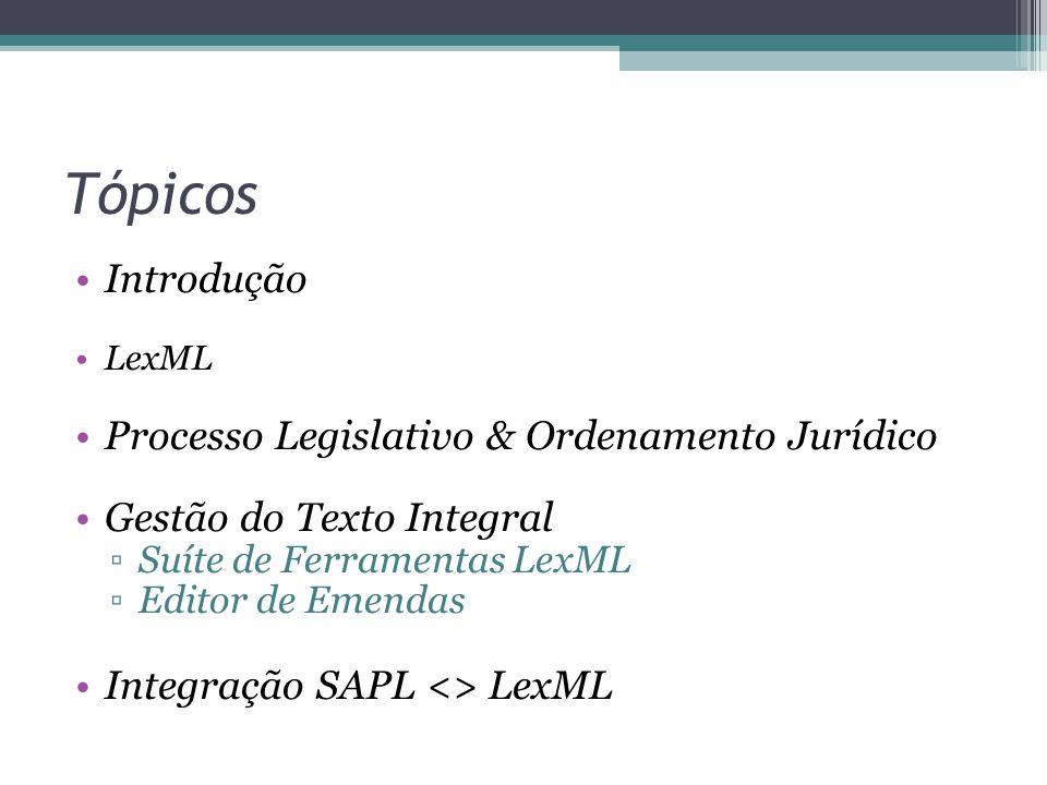 Tópicos Introdução LexML Processo Legislativo & Ordenamento Jurídico Gestão do Texto Integral ▫Suíte de Ferramentas LexML ▫Editor de Emendas Integração SAPL <> LexML