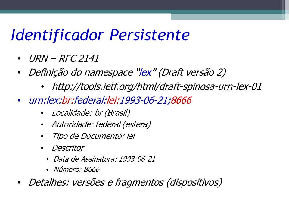 Identificador Persistente URN – RFC 2141 Definição do namespace lex (Draft versão 2) http://tools.ietf.org/html/draft-spinosa-urn-lex-01 urn:lex:br:federal:lei:1993-06-21;8666 Localidade: br (Brasil) Autoridade: federal (esfera) Tipo de Documento: lei Descritor Data de Assinatura: 1993-06-21 Número: 8666 Detalhes: versões e fragmentos (dispositivos)