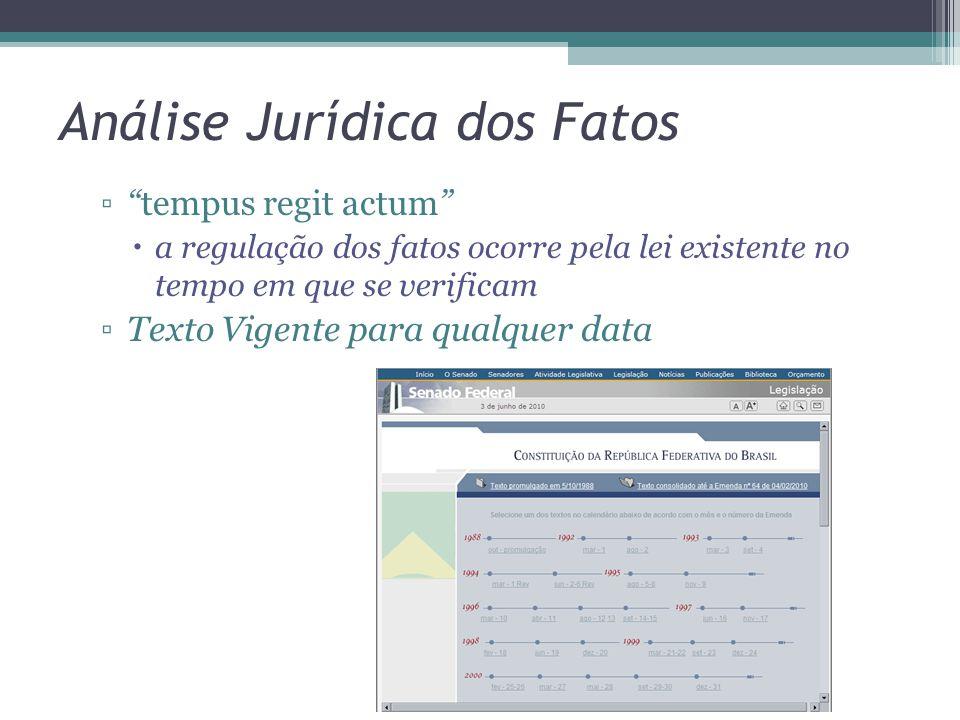 Análise Jurídica dos Fatos ▫ tempus regit actum  a regulação dos fatos ocorre pela lei existente no tempo em que se verificam ▫Texto Vigente para qualquer data