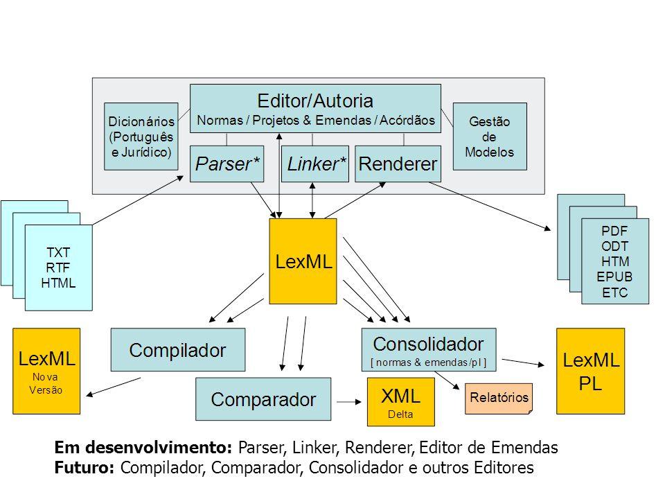 Em desenvolvimento: Parser, Linker, Renderer, Editor de Emendas Futuro: Compilador, Comparador, Consolidador e outros Editores