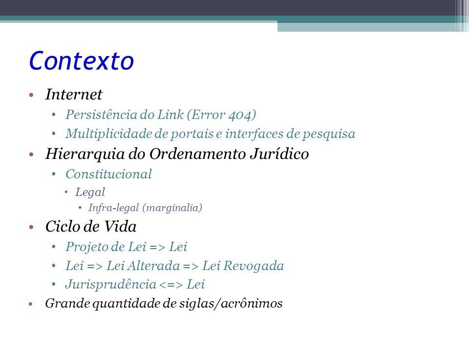 Ferramenta de Autoria Demonstração Editor de Emendas Futuro (Requerimentos, Proposição, Pareceres, Norma Jurídica, Acórdão)