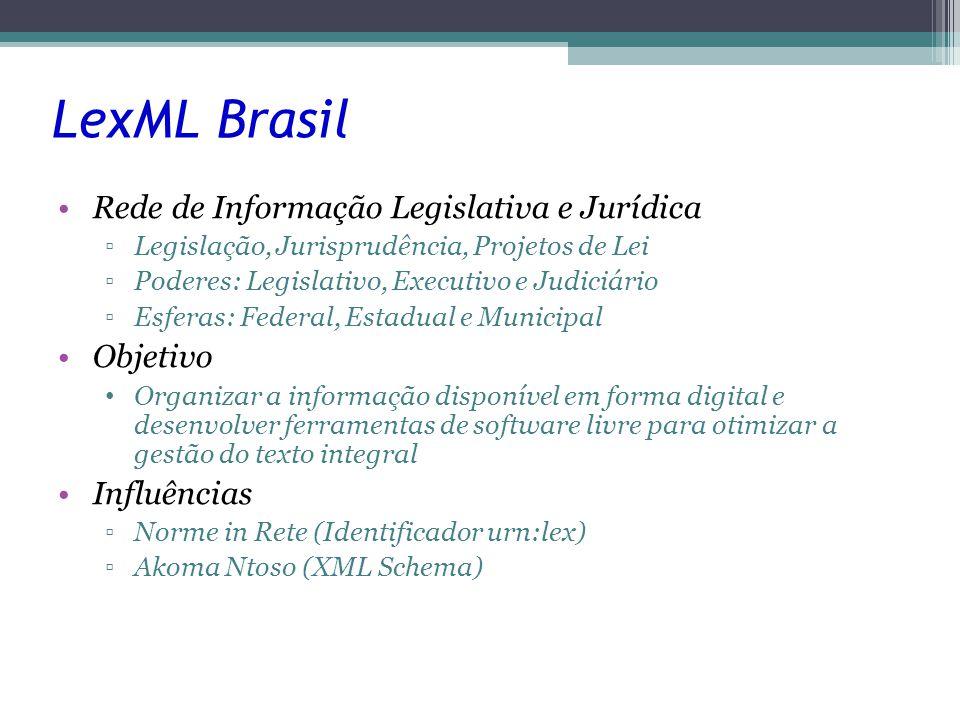 LexML Brasil Rede de Informação Legislativa e Jurídica ▫Legislação, Jurisprudência, Projetos de Lei ▫Poderes: Legislativo, Executivo e Judiciário ▫Esferas: Federal, Estadual e Municipal Objetivo Organizar a informação disponível em forma digital e desenvolver ferramentas de software livre para otimizar a gestão do texto integral Influências ▫Norme in Rete (Identificador urn:lex) ▫Akoma Ntoso (XML Schema)