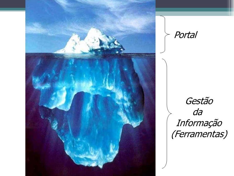 Portal Gestão da Informação (Ferramentas)