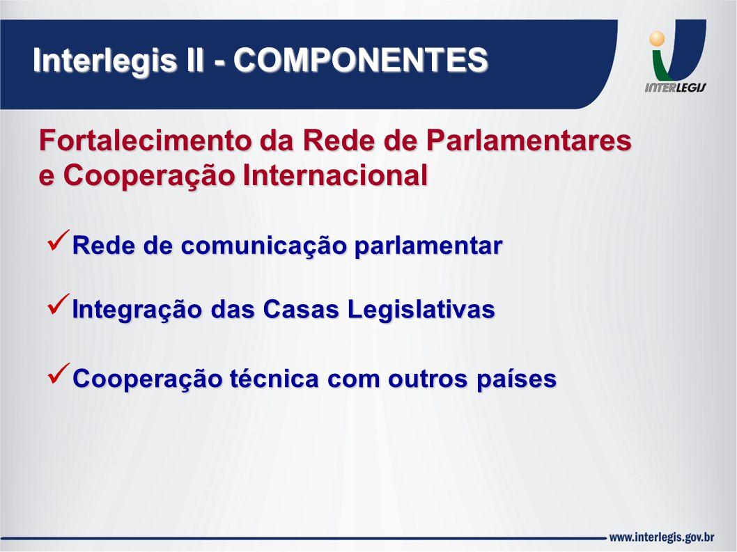 Fortalecimento da Rede de Parlamentares e Cooperação Internacional Interlegis II - COMPONENTES Rede de comunicação parlamentar Integração das Casas Le