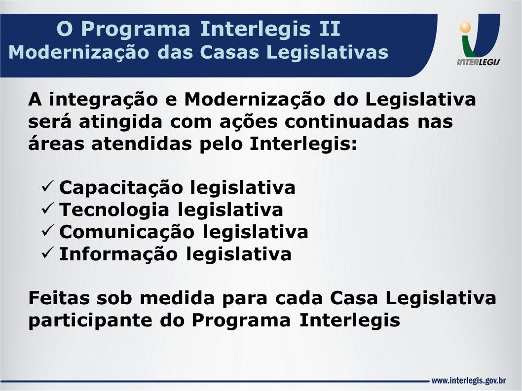 O Programa Interlegis II Modernização das Casas Legislativas A integração e Modernização do Legislativa será atingida com ações continuadas nas áreas