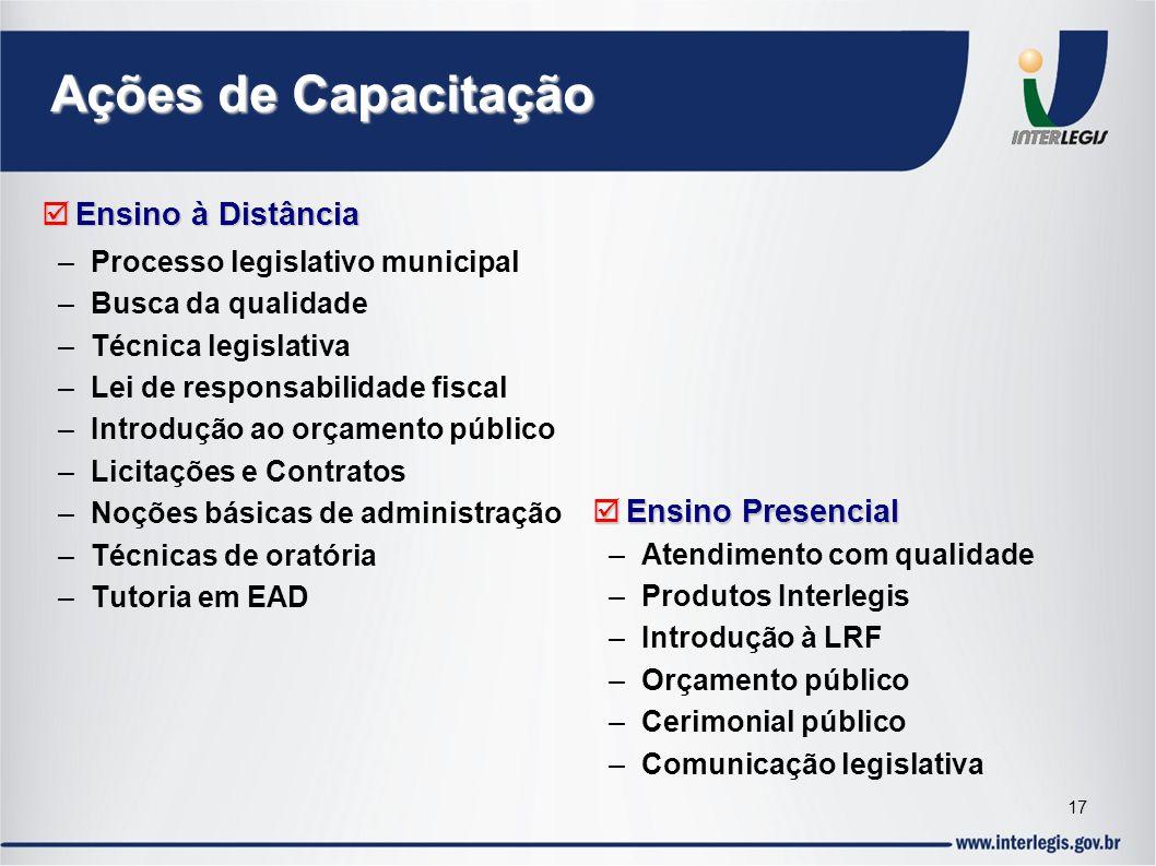17  Ensino à Distância –Processo legislativo municipal –Busca da qualidade –Técnica legislativa –Lei de responsabilidade fiscal –Introdução ao orçame