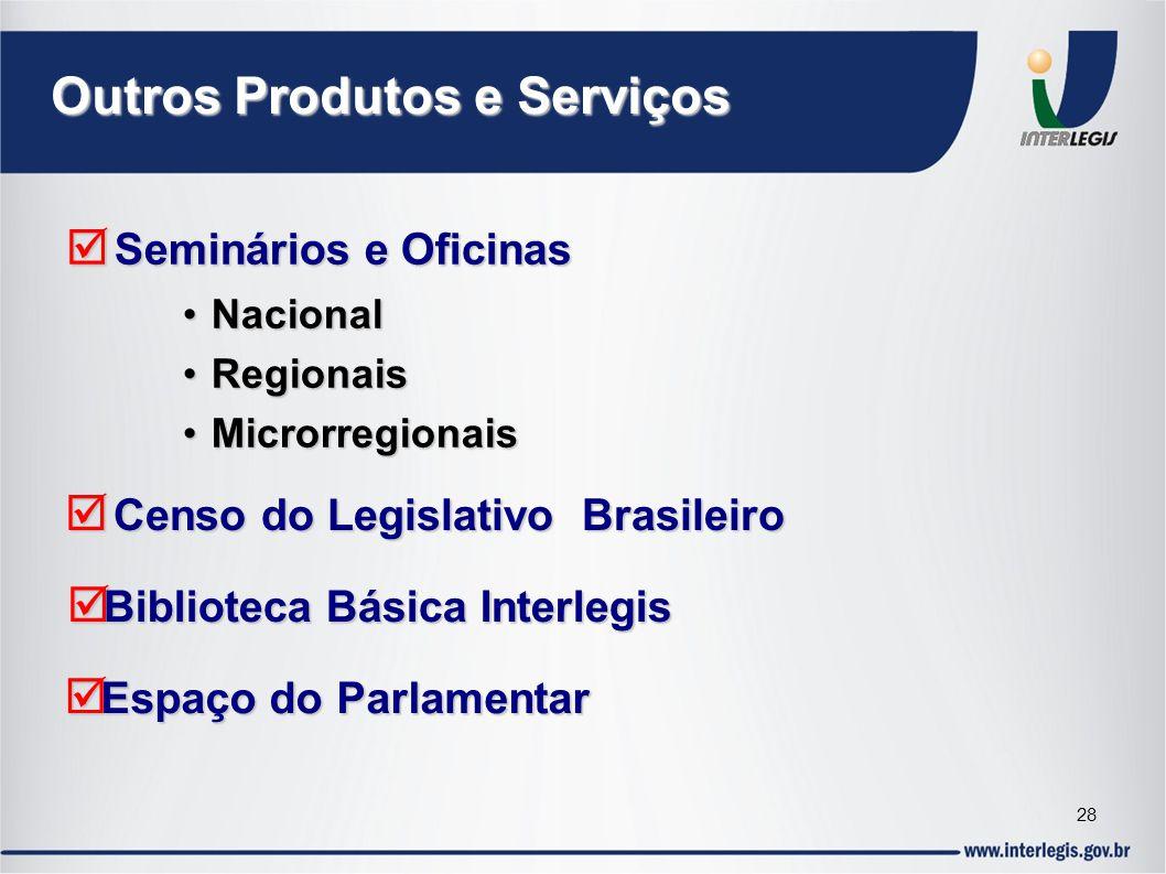 28  Seminários e Oficinas NacionalNacional RegionaisRegionais MicrorregionaisMicrorregionais Outros Produtos e Serviços  Censo do Legislativo Brasileiro  Biblioteca Básica Interlegis  Espaço do Parlamentar