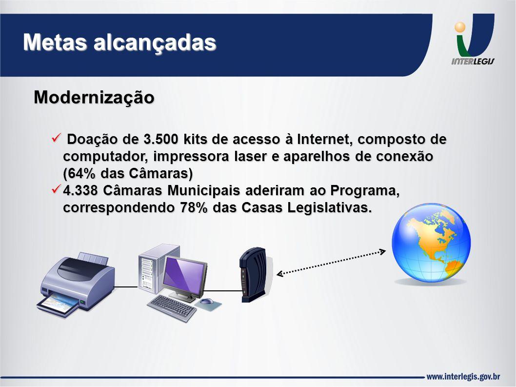 Doação de 3.500 kits de acesso à Internet, composto de computador, impressora laser e aparelhos de conexão (64% das Câmaras) Doação de 3.500 kits de a
