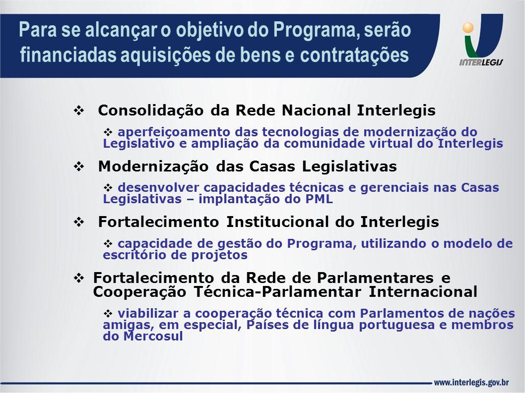 Consolidação da Rede Nacional Interlegis  aperfeiçoamento das tecnologias de modernização do Legislativo e ampliação da comunidade virtual do Inter
