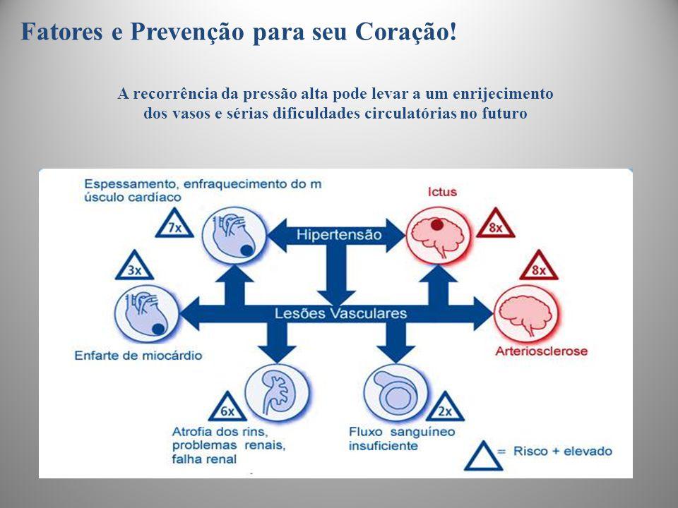 A recorrência da pressão alta pode levar a um enrijecimento dos vasos e sérias dificuldades circulatórias no futuro Fatores e Prevenção para seu Coraç