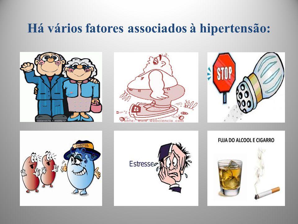 Há vários fatores associados à hipertensão: