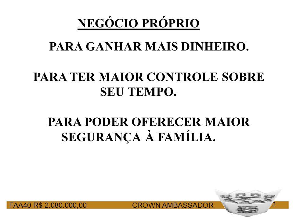 FAA40 R$ 2.080.000,00 CROWN AMBASSADOR 2 NEGÓCIO PRÓPRIO PARA GANHAR MAIS DINHEIRO. PARA TER MAIOR CONTROLE SOBRE SEU TEMPO. PARA PODER OFERECER MAIOR