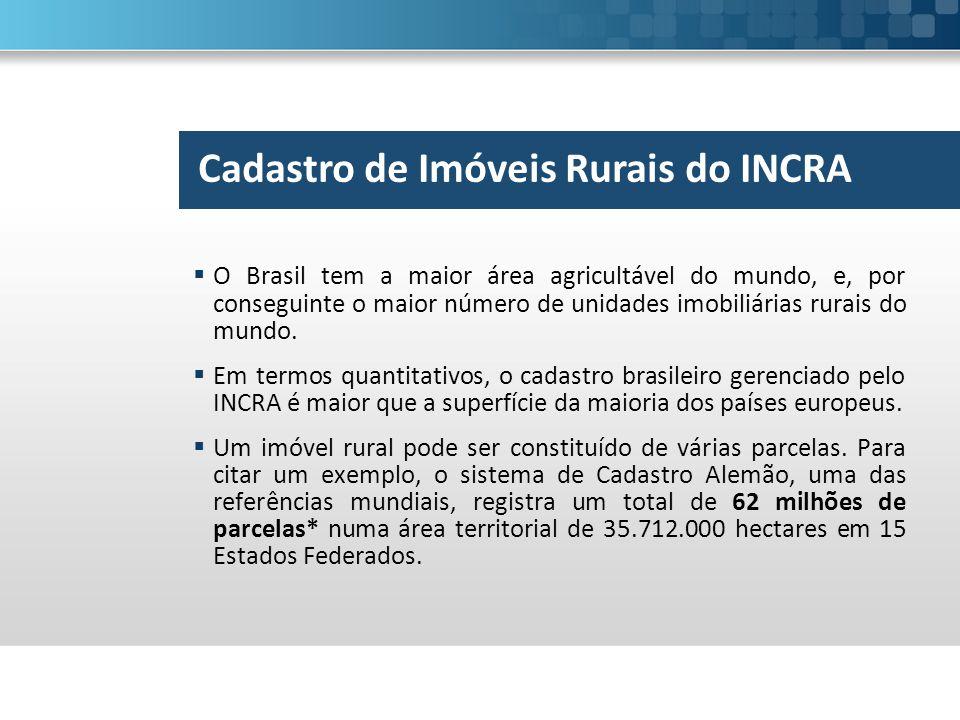  O Brasil tem a maior área agricultável do mundo, e, por conseguinte o maior número de unidades imobiliárias rurais do mundo.  Em termos quantitativ