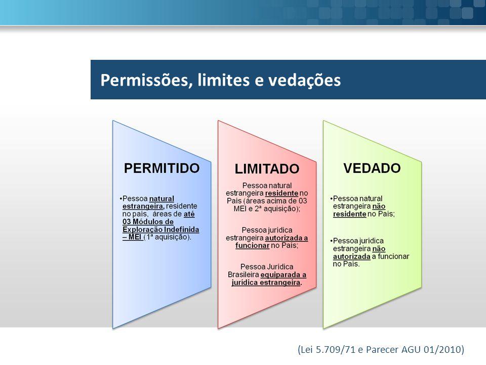 Permissões, limites e vedações (Lei 5.709/71 e Parecer AGU 01/2010)
