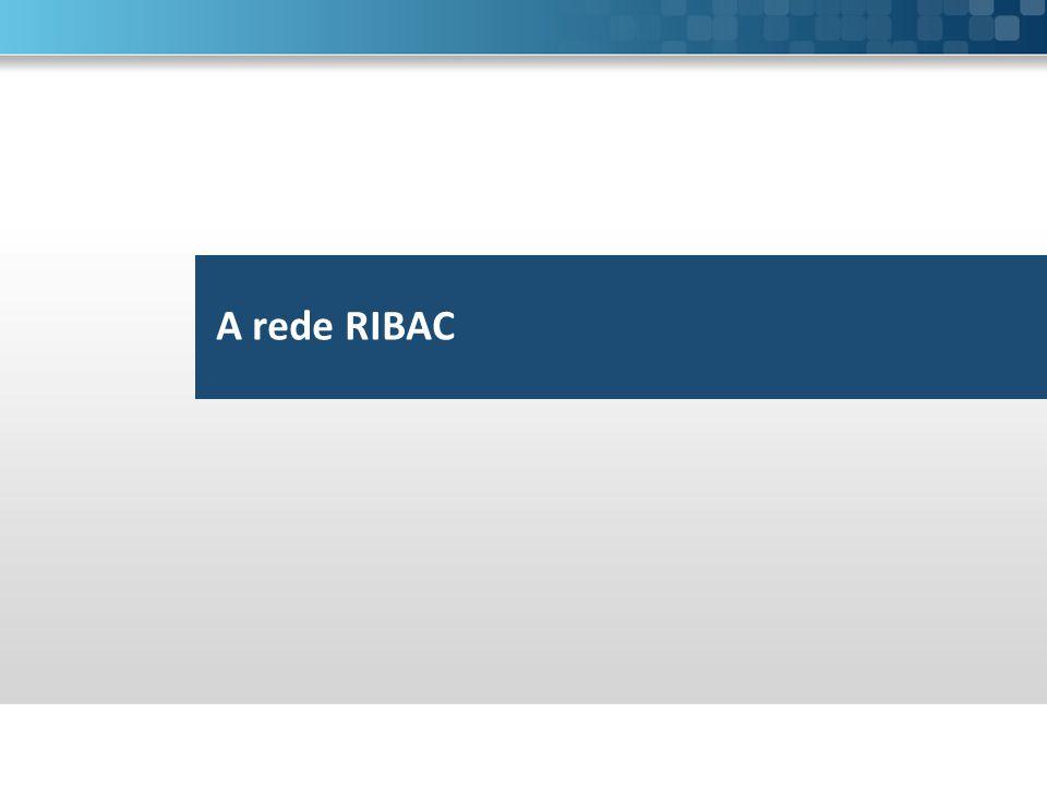 A rede RIBAC