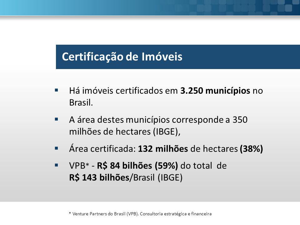  Há imóveis certificados em 3.250 municípios no Brasil.  A área destes municípios corresponde a 350 milhões de hectares (IBGE),  Área certificada: