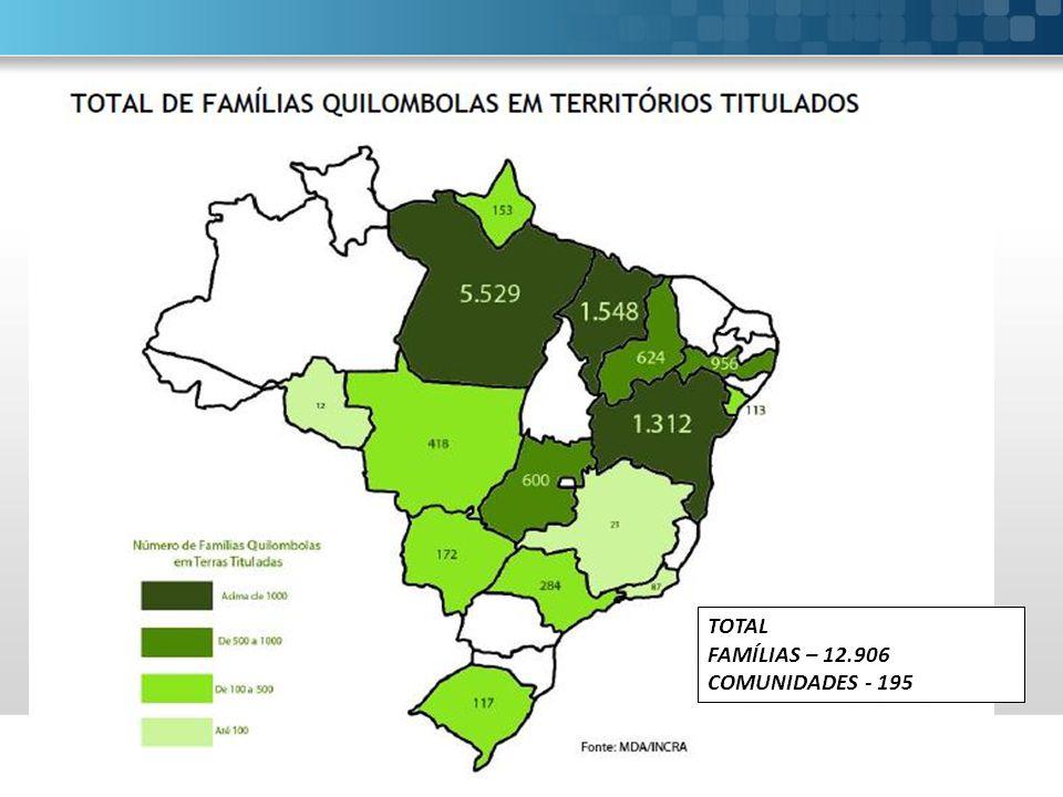 TOTAL FAMÍLIAS – 12.906 COMUNIDADES - 195